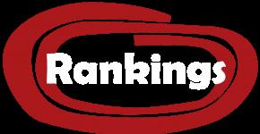 tit-rankings